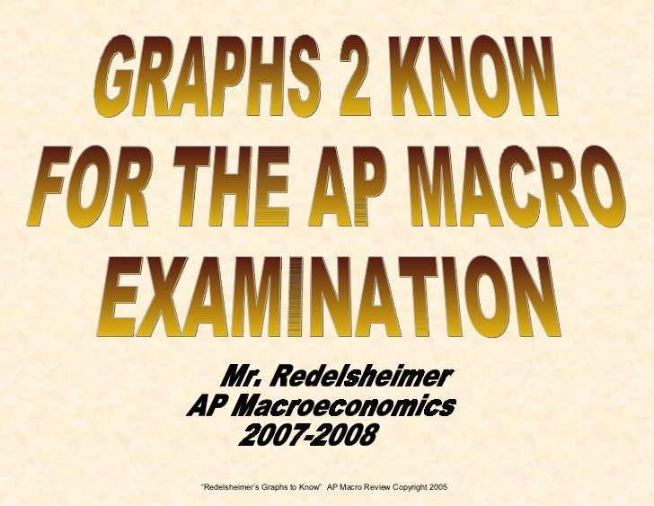 """ Redelsheimer's Graphs to Know""  AP Macro Review Copyright 2005 GRAPHS 2 KNOW FOR THE AP MACRO EXAMINATION Mr. Redelsheim..."