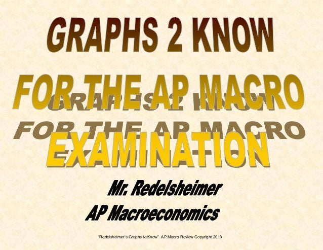 """""""Redelsheimer's Graphs to Know"""" AP Macro Review Copyright 2010"""
