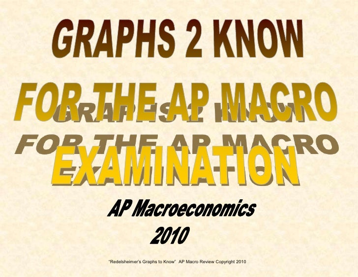"""Redelsheimer's Graphs to Know""  AP Macro Review Copyright 2010<br />GRAPHS 2 KNOW<br />FOR THE AP MACRO<br />EXAMINATION<..."