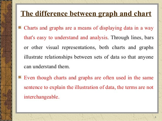 difference between chart and graph