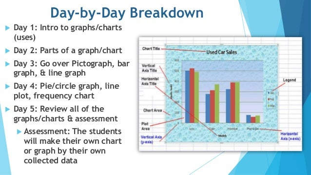 Lesson Plan Charts Ibovnathandedecker