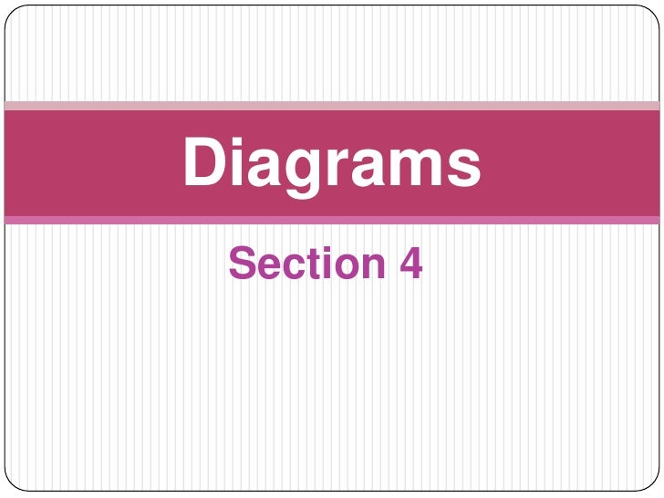 Section 4<br />Diagrams<br />