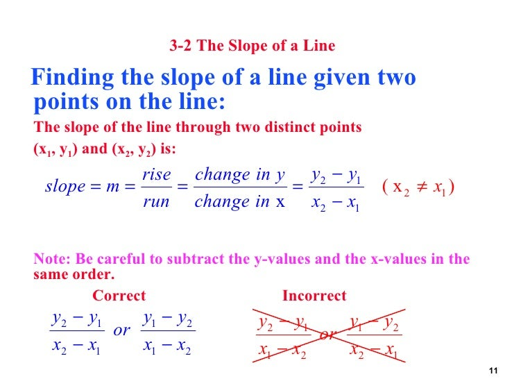 Drawing Lines With Given Slopes : Graphs linear equations and functions