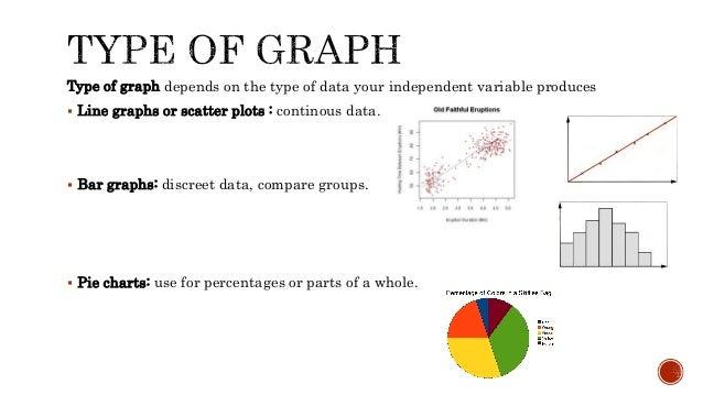 Graphs ppt