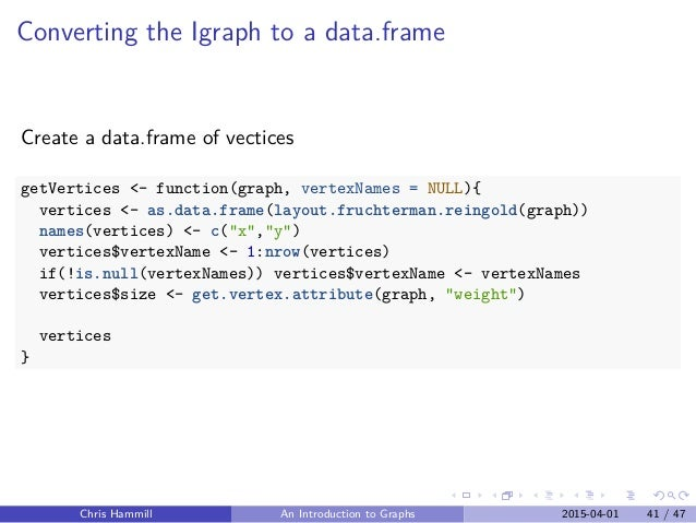 Introduction To Igraph and Shiny
