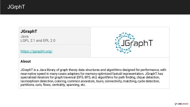 GraphTech Ecosystem - part 2: Graph Analytics