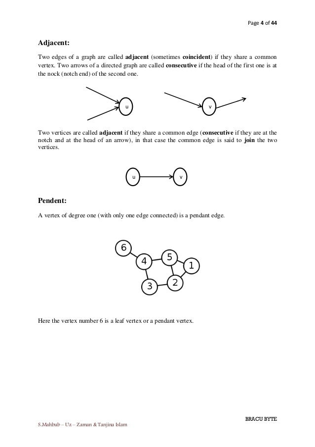 Graph theory aloadofball Images