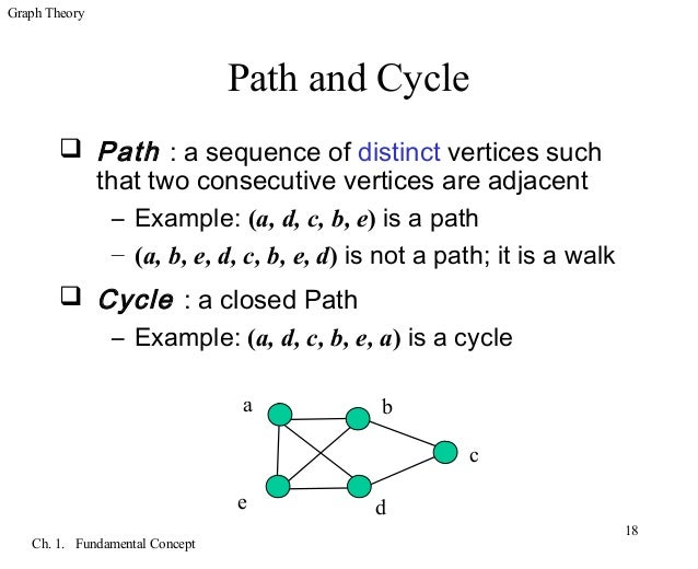 GRAPH THEORY DEFINITIONS PDF DOWNLOAD