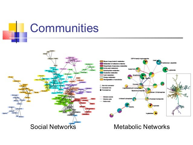 Graph theory concepts complex networks presents rouhollah nabati social network analysis introduction ccuart Images