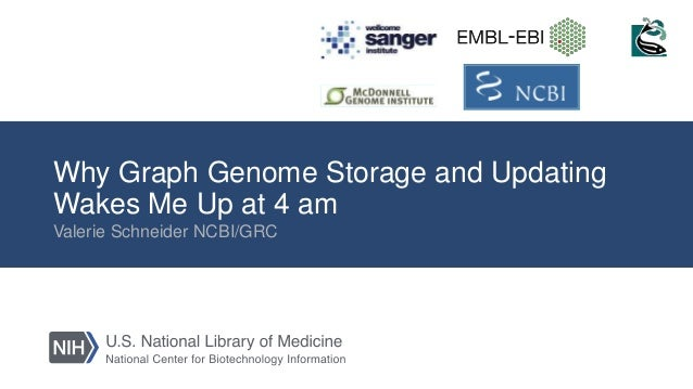 Why Graph Genome Storage and Updating Wakes Me Up at 4 am Valerie Schneider NCBI/GRC