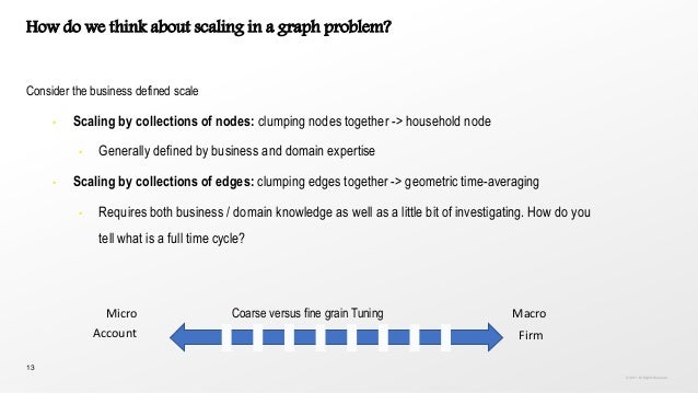 13 How do we think about scaling in a graph problem? Consider the business defined scale • Scaling by collections of nodes...