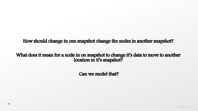 16 How should change in one snapshot change the nodes in another snapshot? What does it mean for a node in on snapshot to ...