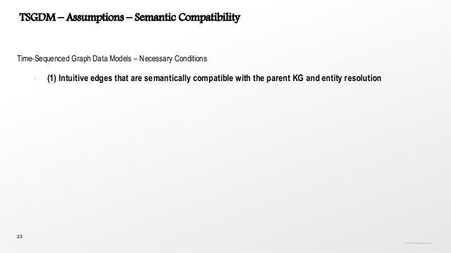 23 TSGDM – Assumptions – Semantic Compatibility Time-Sequenced Graph Data Models – Necessary Conditions • (1) Intuitive ed...