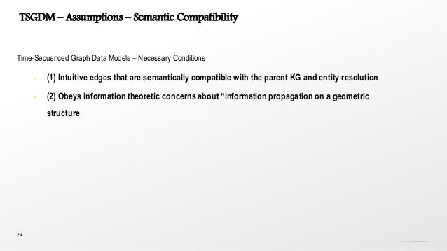 24 TSGDM – Assumptions – Semantic Compatibility Time-Sequenced Graph Data Models – Necessary Conditions • (1) Intuitive ed...