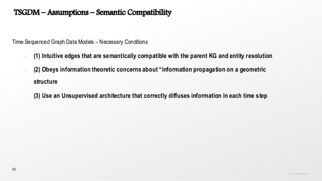 25 TSGDM – Assumptions – Semantic Compatibility Time-Sequenced Graph Data Models – Necessary Conditions • (1) Intuitive ed...