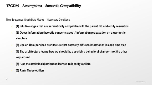 27 TSGDM – Assumptions – Semantic Compatibility Time-Sequenced Graph Data Models – Necessary Conditions • (1) Intuitive ed...