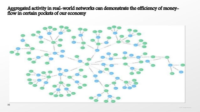 35 Aggregated activity in real-world networks can demonstrate the efficiency of money- flow in certain pockets of our econ...