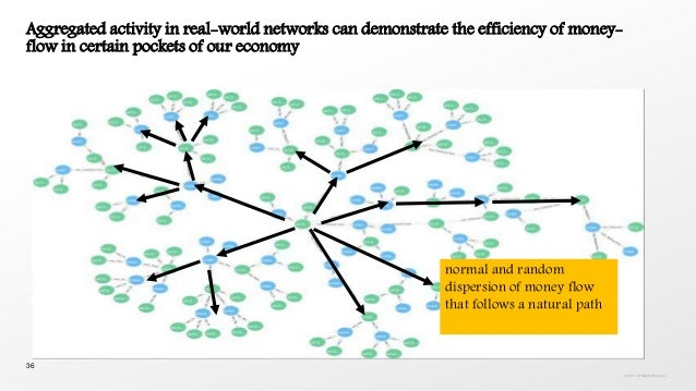 36 Aggregated activity in real-world networks can demonstrate the efficiency of money- flow in certain pockets of our econ...