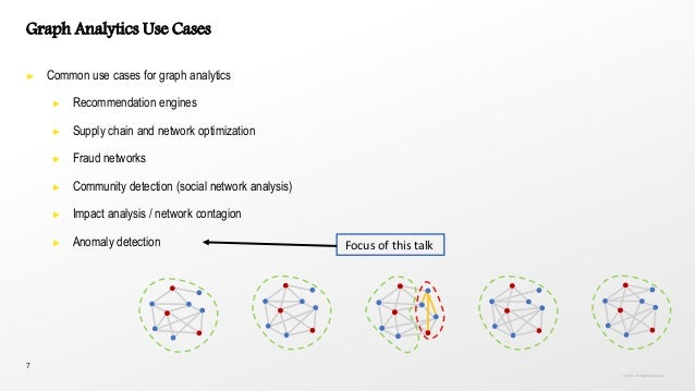 ► Common use cases for graph analytics ► Recommendation engines ► Supply chain and network optimization ► Fraud networks ►...