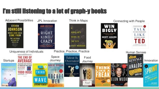 I'm still listening to a lot of graph-y books Adjacent Possibilities Think in Maps Connecting with PeopleJPL Innovation Un...