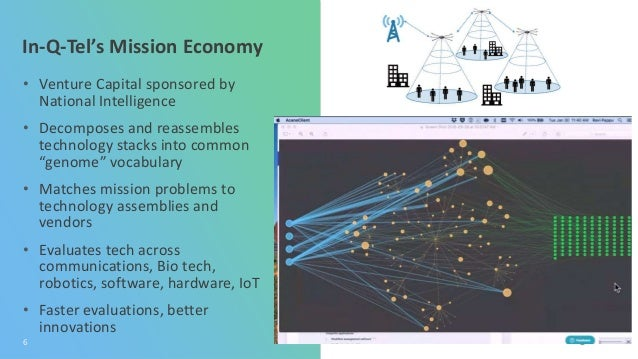 In-Q-Tel's Mission Economy 6 • Venture Capital sponsored by National Intelligence • Decomposes and reassembles technology ...