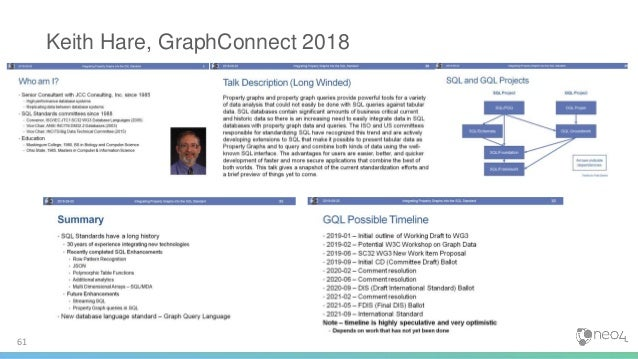 Knowledge Graphs 70 GraphConnect speakers 2015-2017