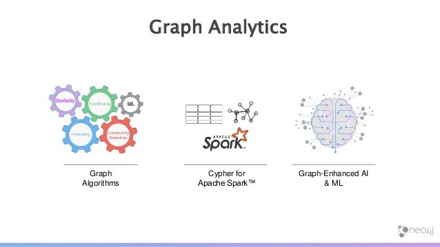 1. Knowledge Graphs Context for Decisions 2. Connected Feature Extraction Context for Credibility 4. AI Explainability3. G...