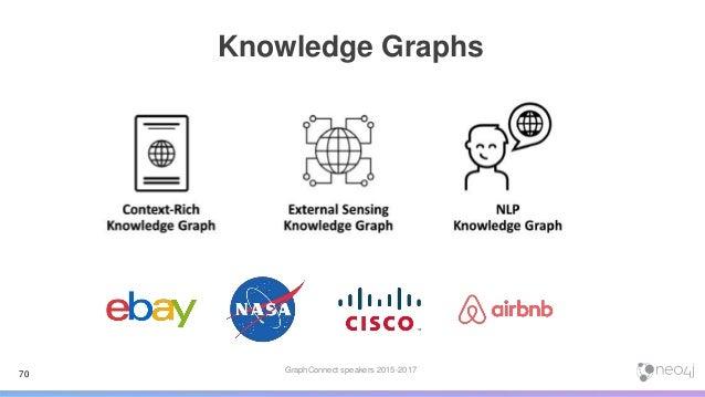 Graph tour keynote 2019