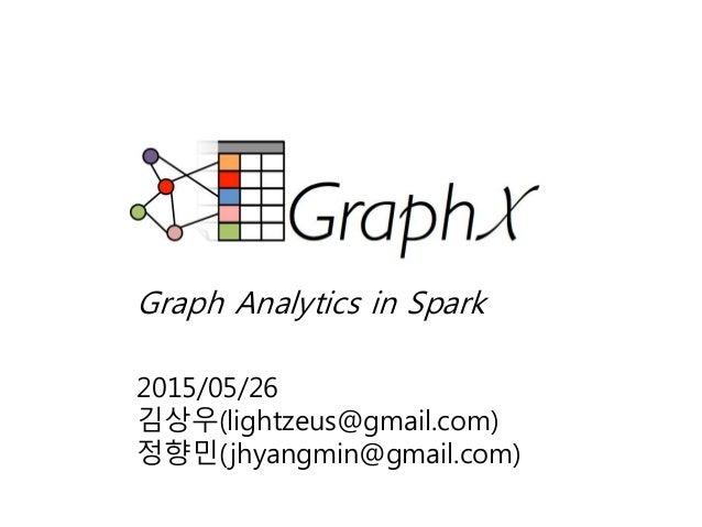 2015/05/26 김상우(lightzeus@gmail.com) 정향민(jhyangmin@gmail.com) Graph Analytics in Spark