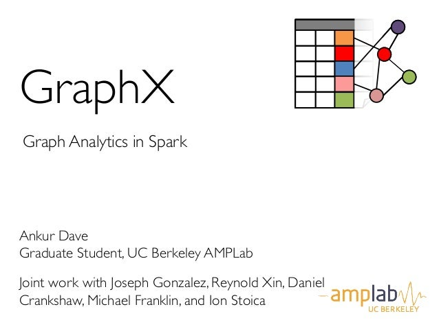 GraphX: Graph Analytics in Apache Spark (AMPCamp 5, 2014-11-20)