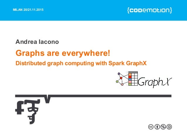 MILAN 20/21.11.2015 Graphs are everywhere! Distributed graph computing with Spark GraphX Andrea Iacono