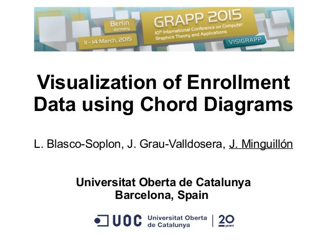 Visualization of Enrollment Data using Chord Diagrams L. Blasco-Soplon, J. Grau-Valldosera, J. Minguillón Universitat Ober...