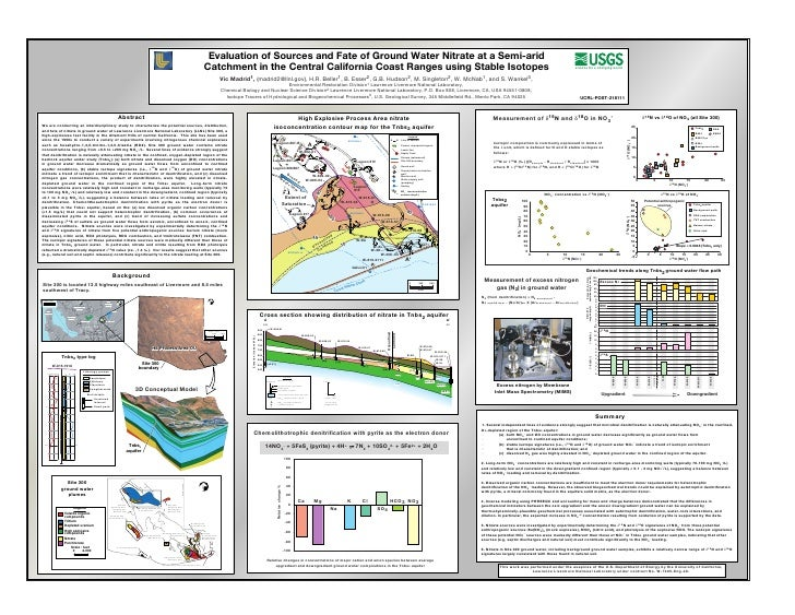 Evaluation of Sources and Fate of Ground Water Nitrate at a Semi-arid                                                     ...