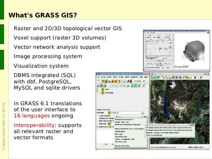 PDF) GIS AND NETWORK ANALYSIS