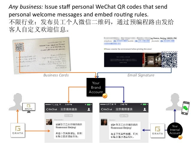 Your Brand Account Any  business:  Issue  staff  personal  WeChat  QR  codes  that  send   personal  ...