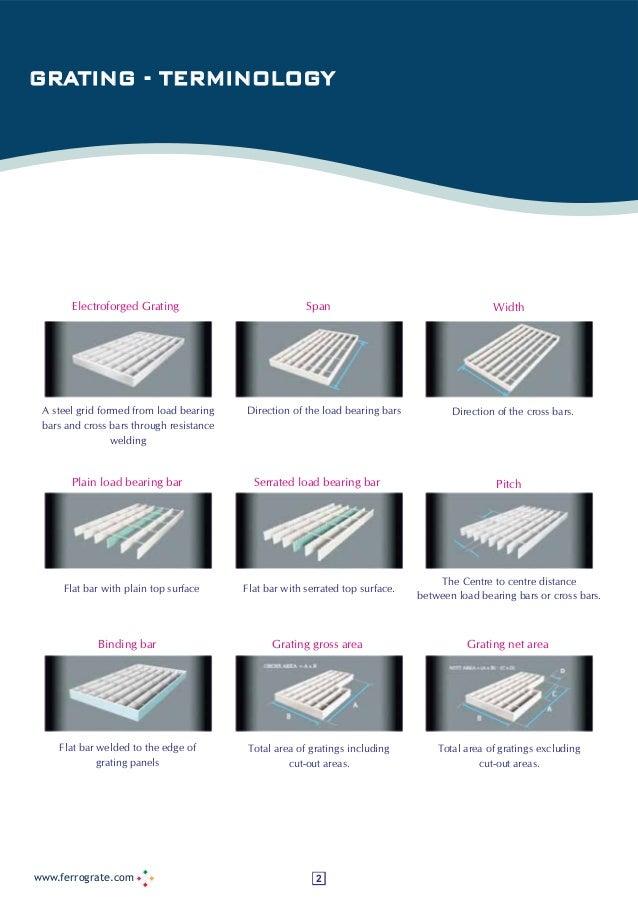 Steel, FRP, GRP, Aluminium & SS Gratings Supplier in UAE, Oman, Qatar…