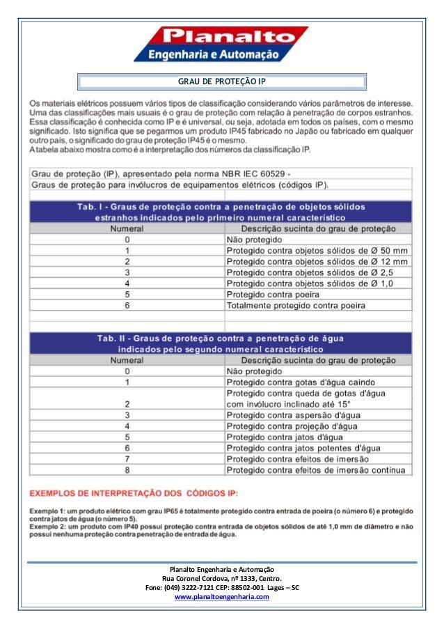 GRAU DE PROTEÇÃO IP  Planalto Engenharia e Automação Rua Coronel Cordova, nº 1333, Centro. Fone: (049) 3222-7121 CEP: 8850...