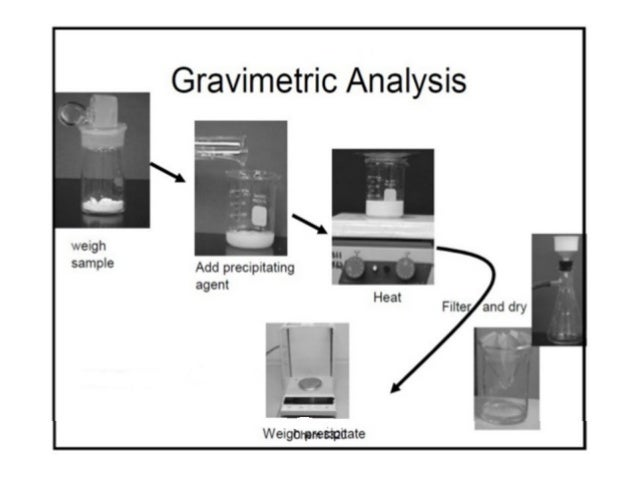 Quantitative determination of sulfate by gravimetric