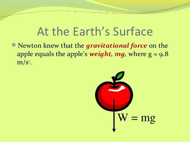 gravitation-15-638.jpg