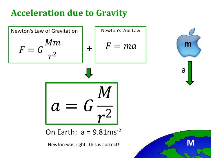 gravitational lab phet Gravity lab introduction key go to 2 select run the gravitational force is the same no matter which.