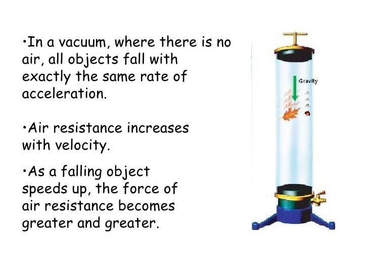 how to find air resistance of a falling object