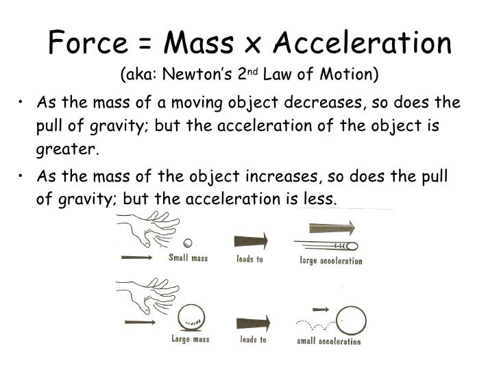 force mass x acceleration worksheet