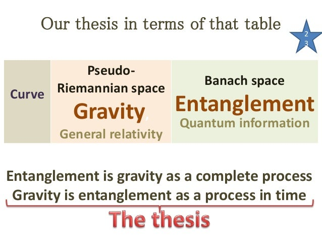 What is thesis writing quantum