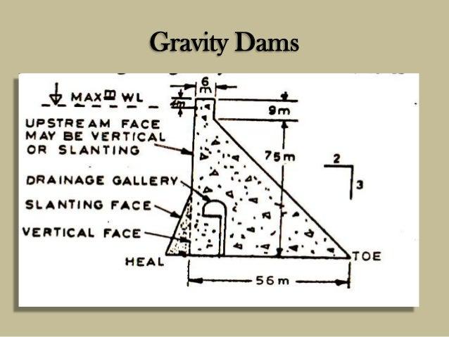 638 x 479 jpeg 61kBGravity