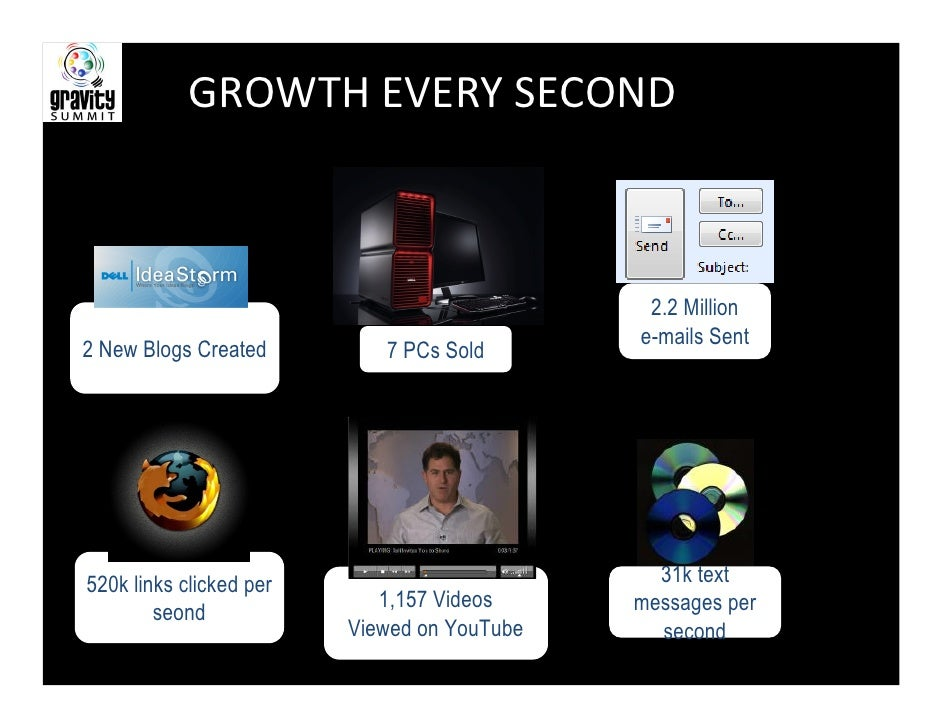 Gravity Summit: How Social  Media Will Transform The Fortune 500 Slide 3