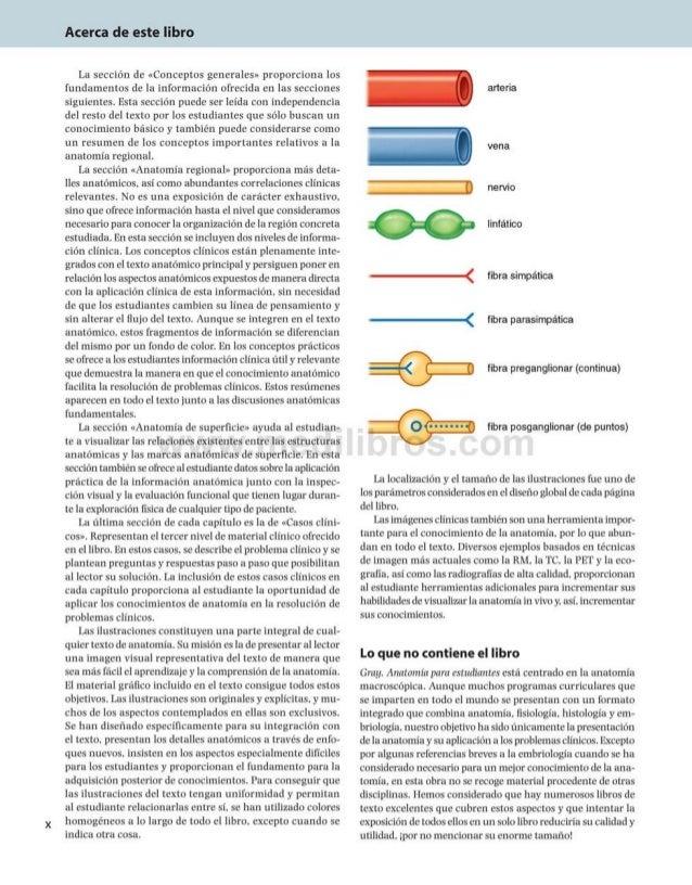 Acerca de este libro La sección de «Conceptos generales» proporciona los fundamentos de la información ofrecida en las sec...
