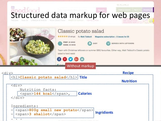 Supporting dataset descriptions in the life sciences structured data markup for web pages without markup 21 forumfinder Image collections