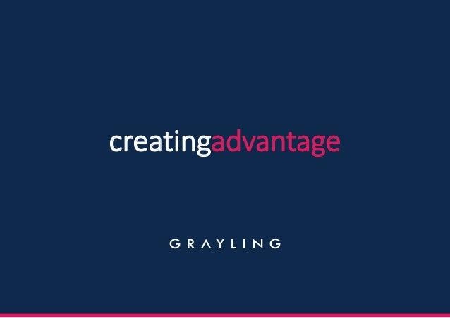 creatingadvantage