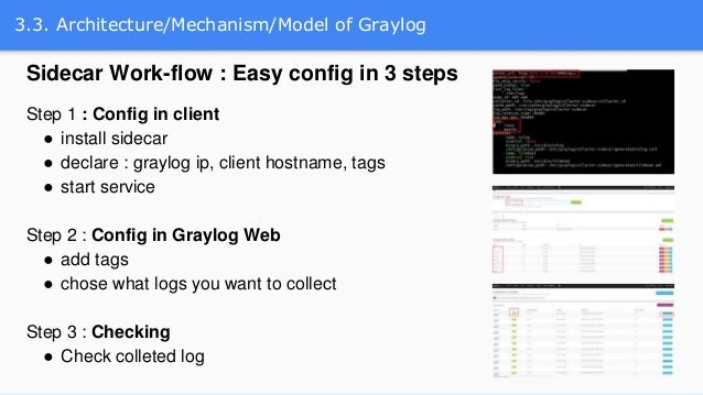 Graylog for open stack 3 steps to know why