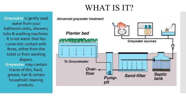 Graywater System Slide 2